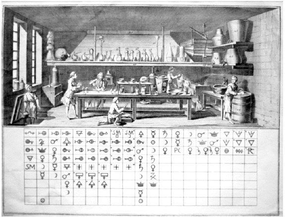 Geoffroy's Affinity Table, 1718