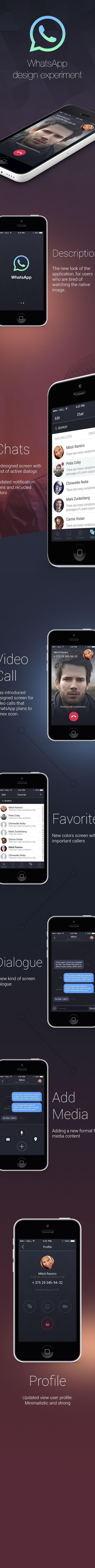 Whats App. Design Experiment