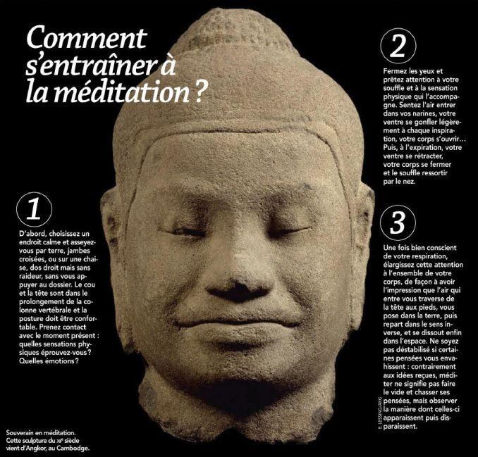 comment s'entrainer meditation