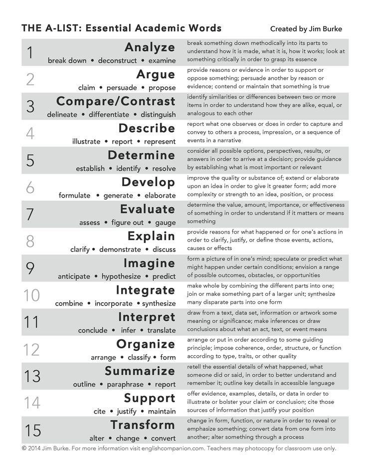 4817 best Teaching Ideas images on Pinterest School, Classroom - copy sample letter requesting meeting room