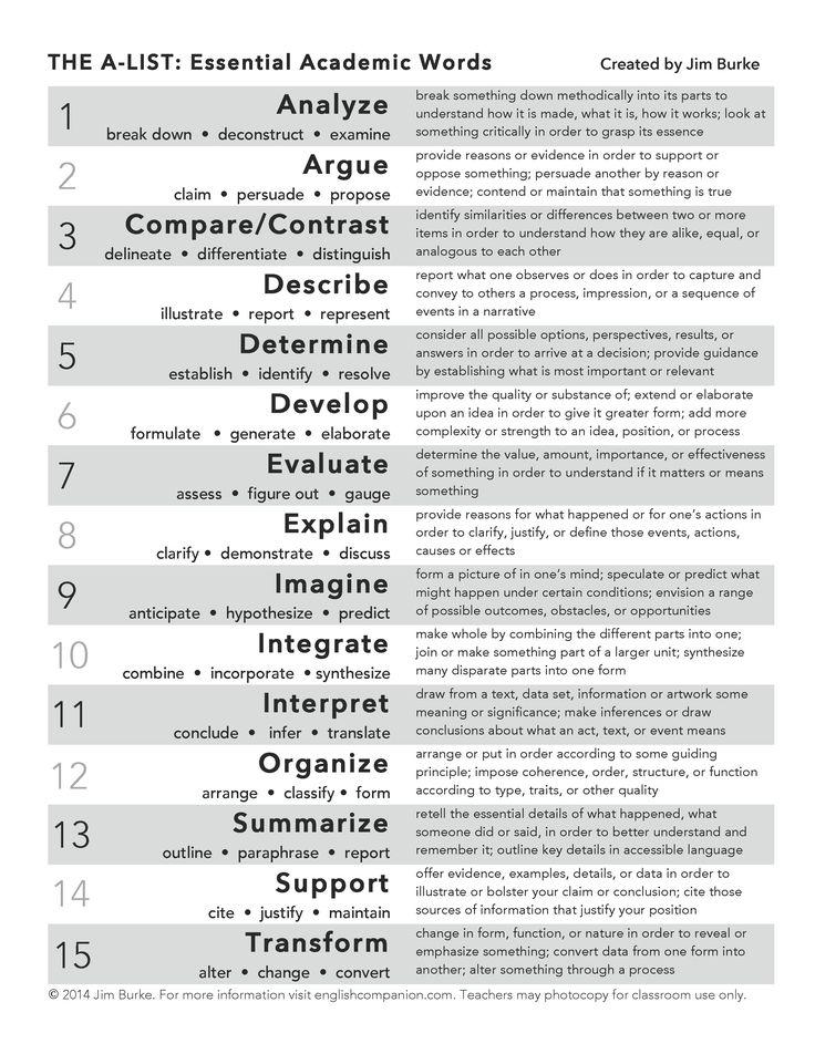 Best 25+ Academic vocabulary ideas on Pinterest Teaching - resume verbs for teachers