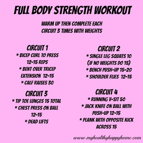Strength Training Workouts: Full Body Workout