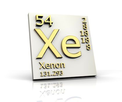 7 best the element images on pinterest cobalt periodic table and home decor homemade home decor house design urtaz Choice Image
