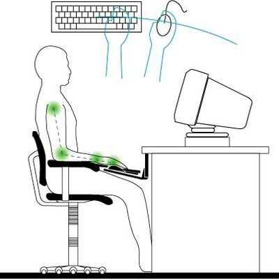 Our Guide to Setting Up an Ergonomic Computer Station: The Mouse