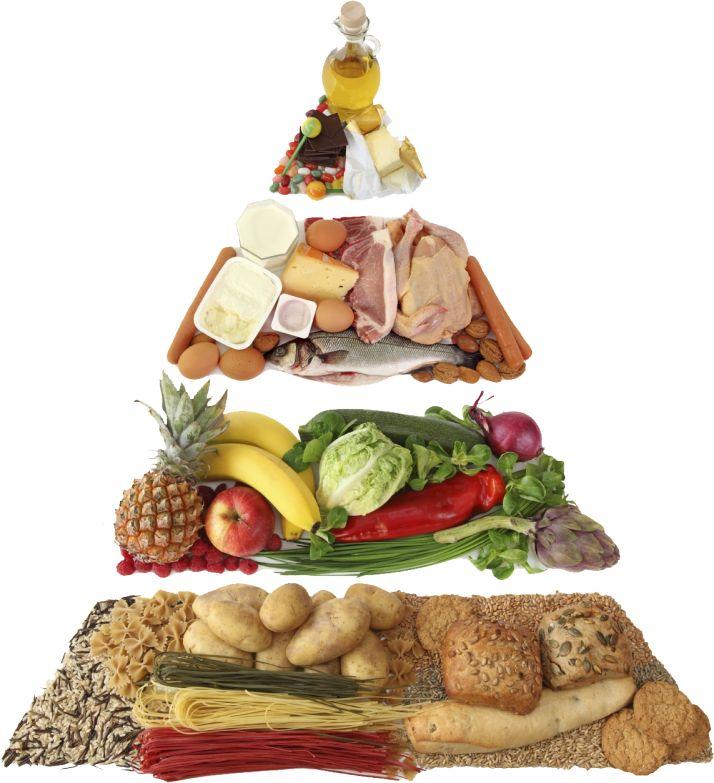 Výsledok vyhľadávania obrázkov pre dopyt gif png egészséges étel ital gyumolcs zoldség bab
