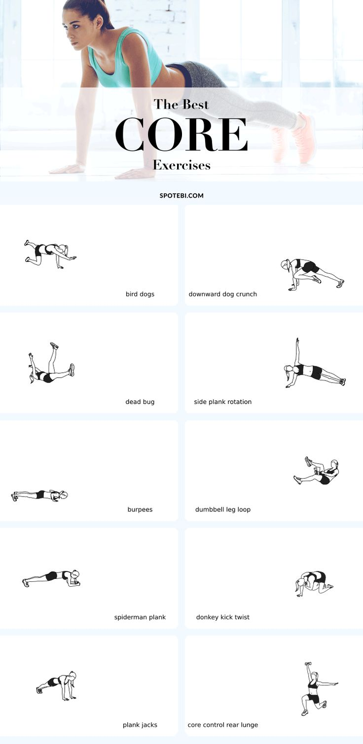 Best Exercises Targeting Each Muscle Group Of The Body: Best 25+ Back Muscles Ideas On Pinterest