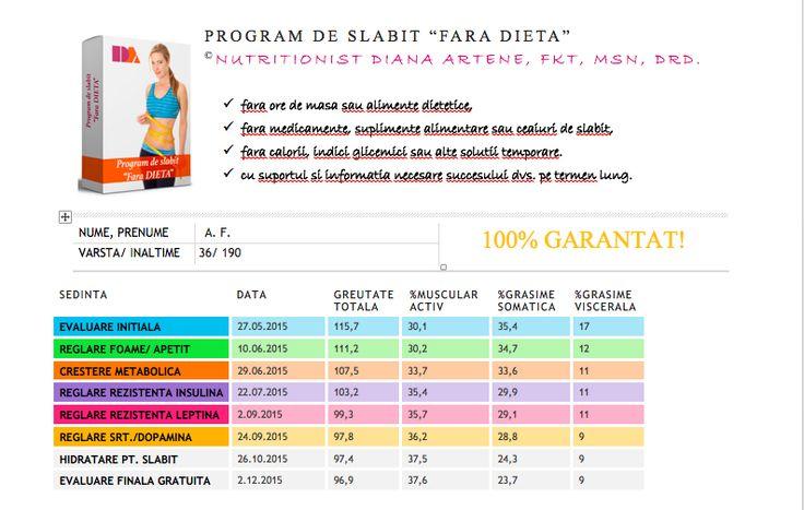 locul 2: - 18,8 kg + 7,7% masa musculara - 11,5 % grasime somatica - 8 % grasime viscerala