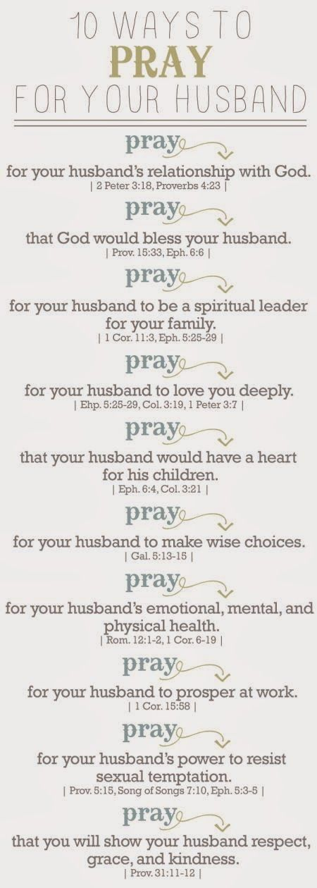 GPS-Grace Power Strength: Husbands & Wives: You Have 2 Jobs