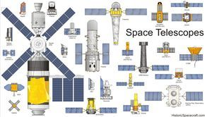 The Coolest Spaceships Ever Built, Compared by Size   Space telescopes Richard Kruse   WIRED.com
