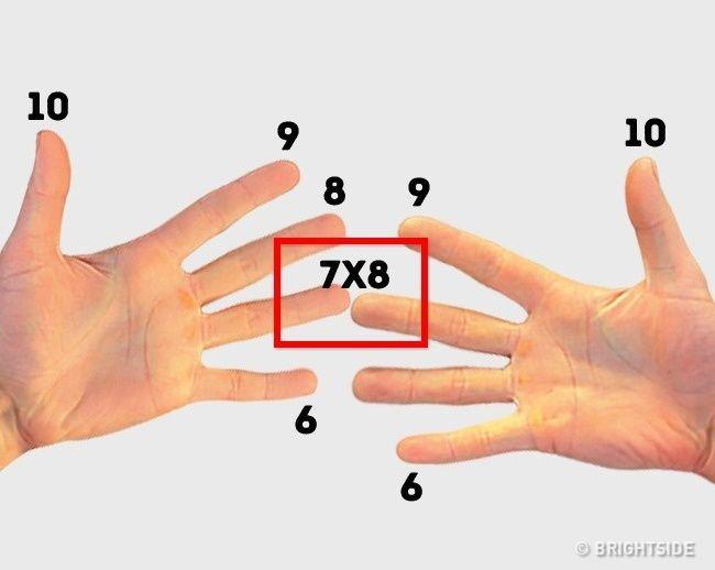 6 κόλπα με τα δάχτυλα για πιο εύκολα Μαθηματικά         -          ΗΛΕΚΤΡΟΝΙΚΗ ΔΙΔΑΣΚΑΛΙΑ