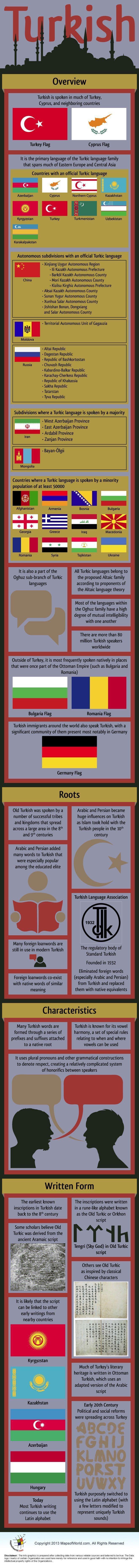 Educational infographic : Educational infographic : Infographic on Turkish Language