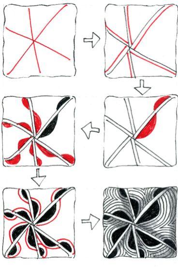 Zentangle Step by Step   am the diva - Certified Zentangle Teacher (CZT®): Weekly Challenge ...