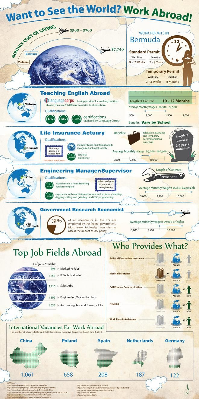 best ideas about international jobs work abroad have you ever dreamed of traveling around the world for those of us faced