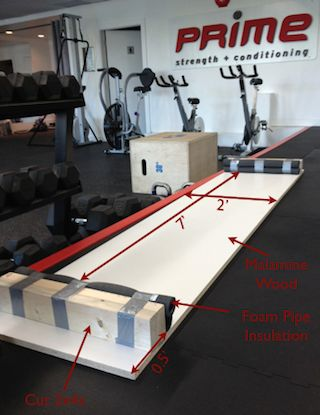 How to Build A Slide Board Slideboard Speed Skating Training Kevin Jagger.png