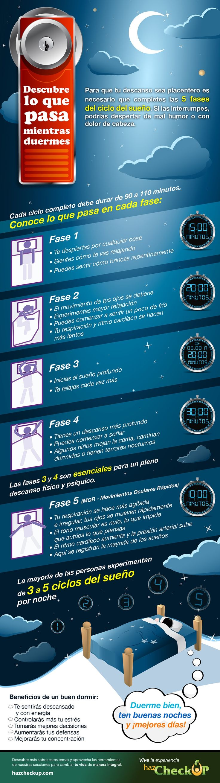 DESCUBRE LO QUE PASA MIENTRAS DUERMES Importancia de dormir  #salud #infografía