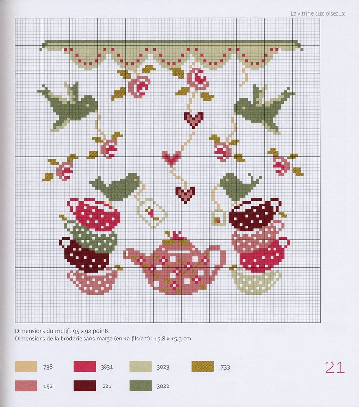 Tea set with birds pattern / chart for cross stitch, alpha pattern, crochet, knitting, knotting, beading, weaving, pixel art, and other crafting projects.