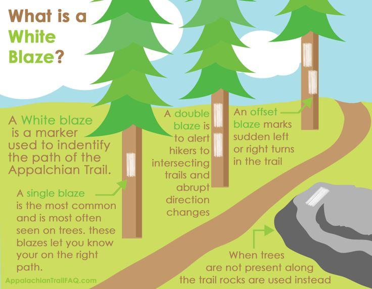 how to blaze a hiking trail | Appalachian Trail White Blaze White blazes on trees, rocks,