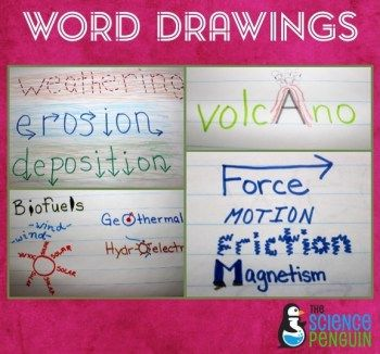 Reading in the Content Areas Pin #2 Activity: Word Drawings Directions: During science class if a new important word comes up like force, gravity, galaxy, etc. have the students draw the word in their science journal so that the word is more easily remembered and learned.                                                                                                                                                                                 More