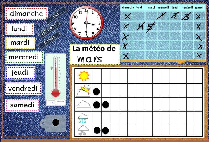 Routine mathématique sur Notebook
