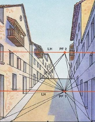 Resultado de imagen de láminas de perspectiva conica  Incline and decline city perspective