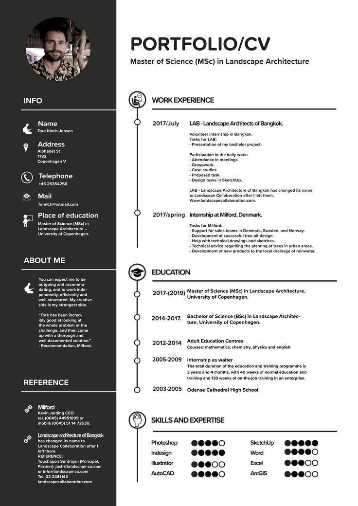 Resumelandscape Resume Resumeexamples Resumetemplates Curriculumvitae Architecture Portfolio Layout Architecture Resume Architecture Portfolio Template