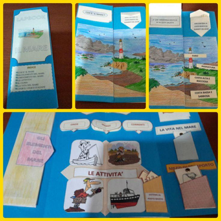 LAPBOOK IL MARE Lapbook, Attività geografia, Le idee