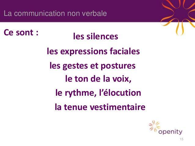 La communication non verbale  Ce sont :  les silences les expressions faciales les gestes et postures le ton de la voix, l...
