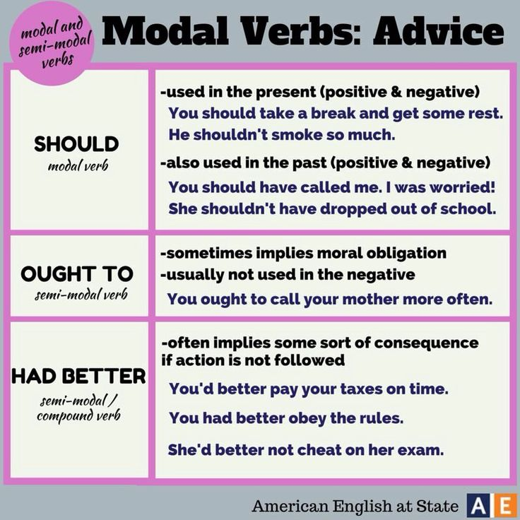idioms to be used in an essay