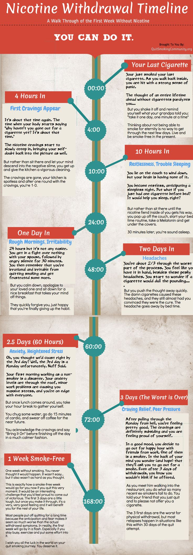 17 best ideas about quit smoking motivation quit if you re worried about and what will happen when you quit smoking our