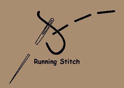 """StitchNiques"" instructions for basic stiches"