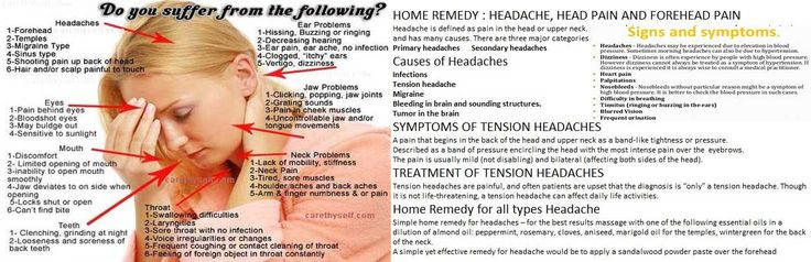 Headache,common disorder creates underling brain disease means severe pain on just 1 side of head.Consulting with physician & medication are the suggestion.