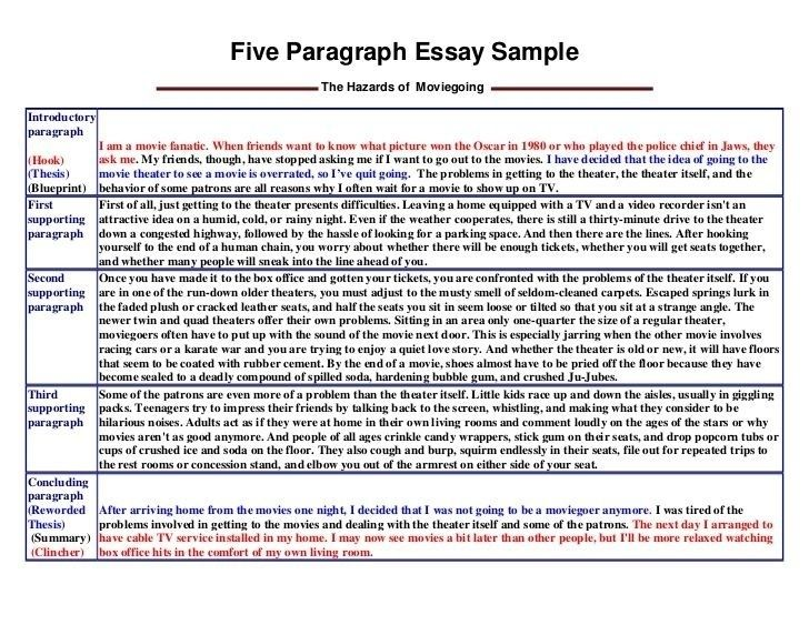 How To Write An Intro Paragraph For An Essay