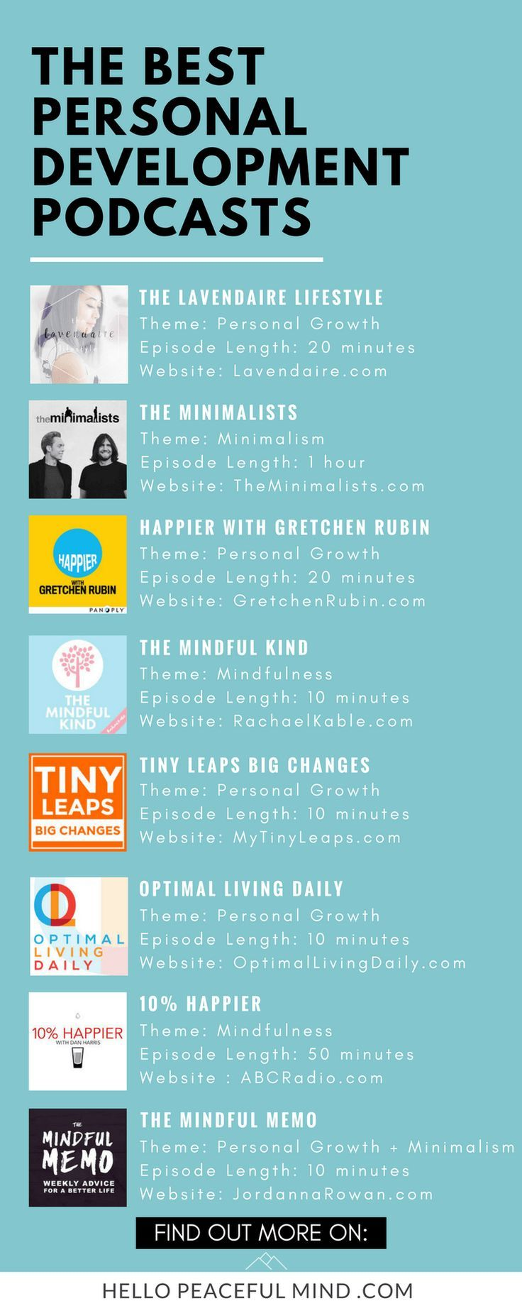 Best personal development podcasts for 2017. This list includes podcasts about mindfulness, personal growth, minimalism, happiness and more. Go to http://HelloPeacefulMind.com to get more details on each one of them!
