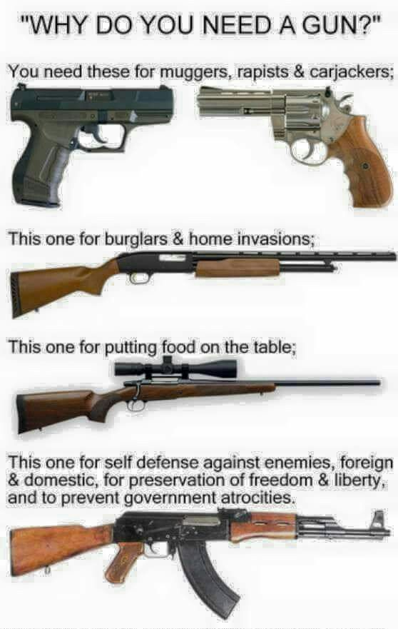 the unnecessary war on guns in face it guns are here to stay an article by trevor burrus It cannot be argued that one of the most insidious weapons being used in this war against god's most honoured institution, is pornography, and it is this aspect of the vengeful battle being directed against the hearts, souls and consciences of men and women, not only here in the west, but increasingly due to internet access, on a global scale.