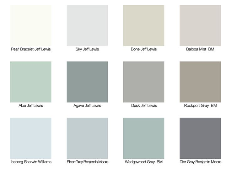 The new neutrals neutral paint colors neutral paint and for Neutral wall paint colors