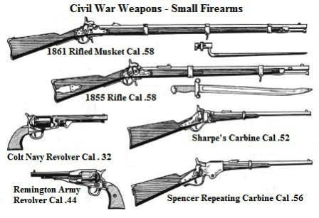 inventions of weaponry during wwii The backstory of world war 2 weapons  machine guns were employed by all the armed servicesduring the pacific  the library of congress world war ii.