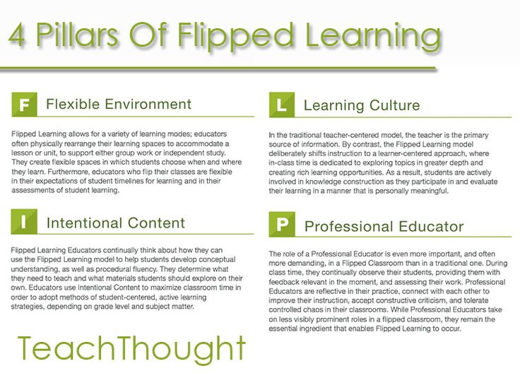 Modern Classroom Lesson Indicators : Best flipping with standards based grading images on pinterest flipped classroom