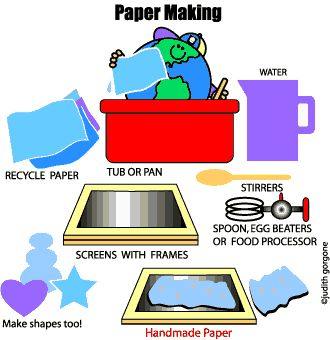 paper making instructions :: great way to use up all of that Christmas wrapping paper.  Just a note, add in other types of paper for strength, watch how it tears, a variety is best in paper making!