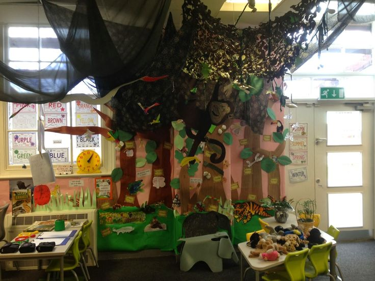 1000 images about jungle on pinterest window treatments for Jungle themed playroom