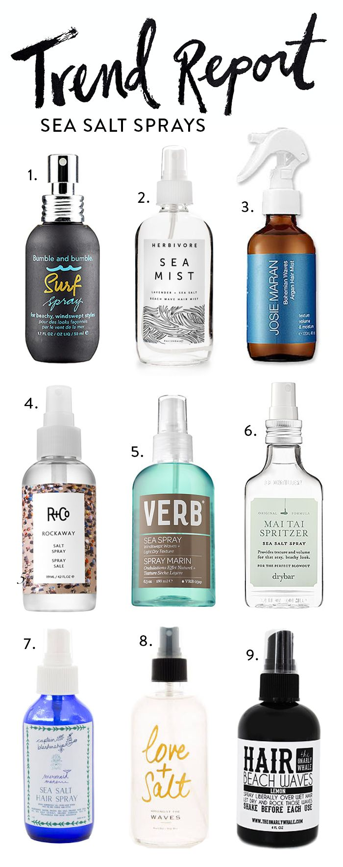 Trend Report - Sea Salt Sprays | Beauty Bets
