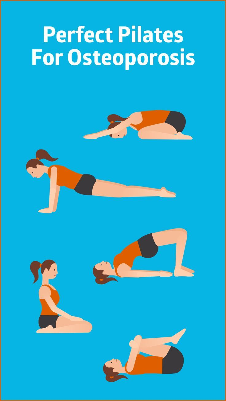 36+ What is the best type of exercise for osteoporosis ideas