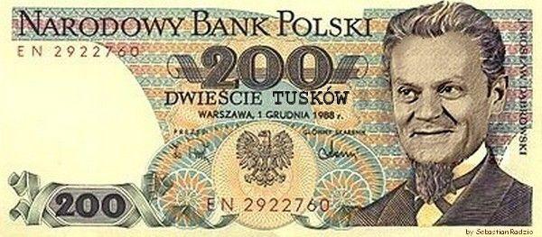 Leszno w Leszno, Województwo wielkopolskie