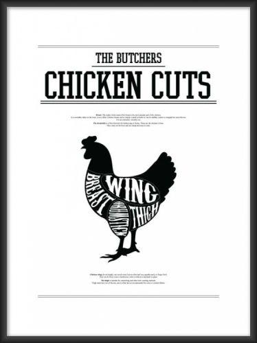 Affisch med kycklingens delar. Styckningsschema av kyckling.