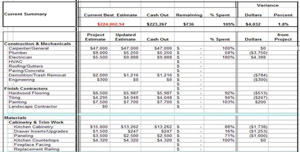A Estimating Sheet for Building Contractor is very useful for Contractors