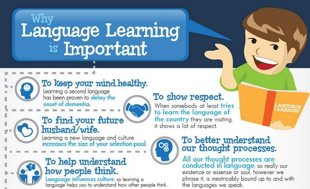 Image: Why Language Learning is Important #infographic