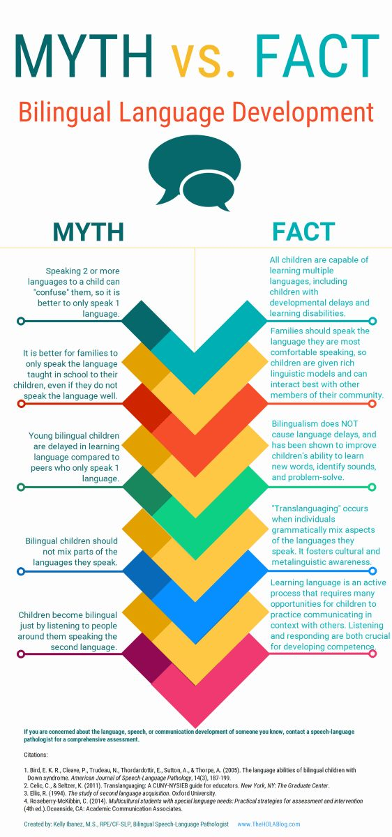 A reference to share with families and colleagues on Myths vs. Facts about Bilingual Language Development