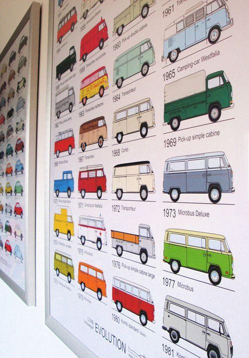 Les 173 meilleures images propos de vw sur pinterest volkswagen surf et bus - Affiche combi volkswagen ...