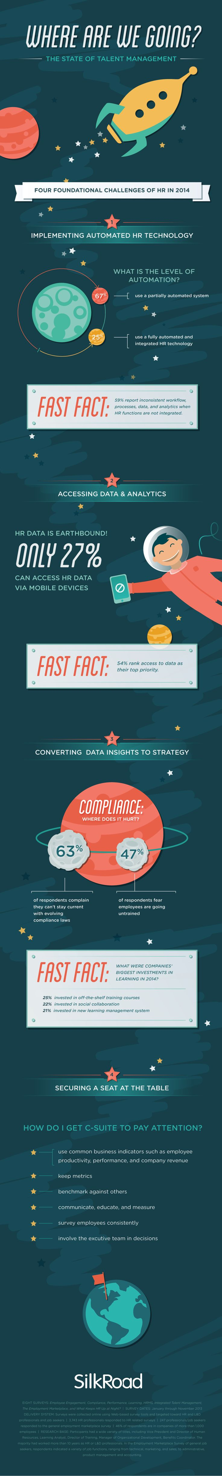 Talent management: The 4 big challenges for #HR #INFOGRAPHIC #HRMS