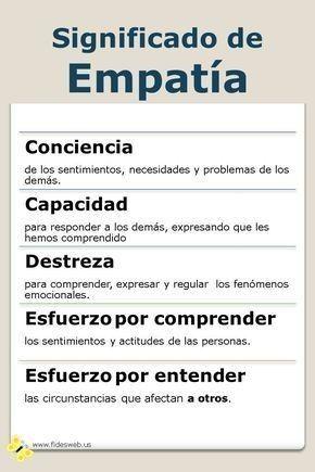 Definicion de Empatía.