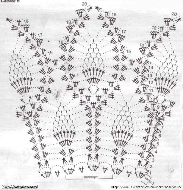 3590 best Crochet Clothing images on Pinterest | Crochet baby ...